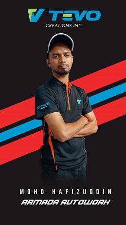 Mohd Hafizuddin Bin Ahmad Banner